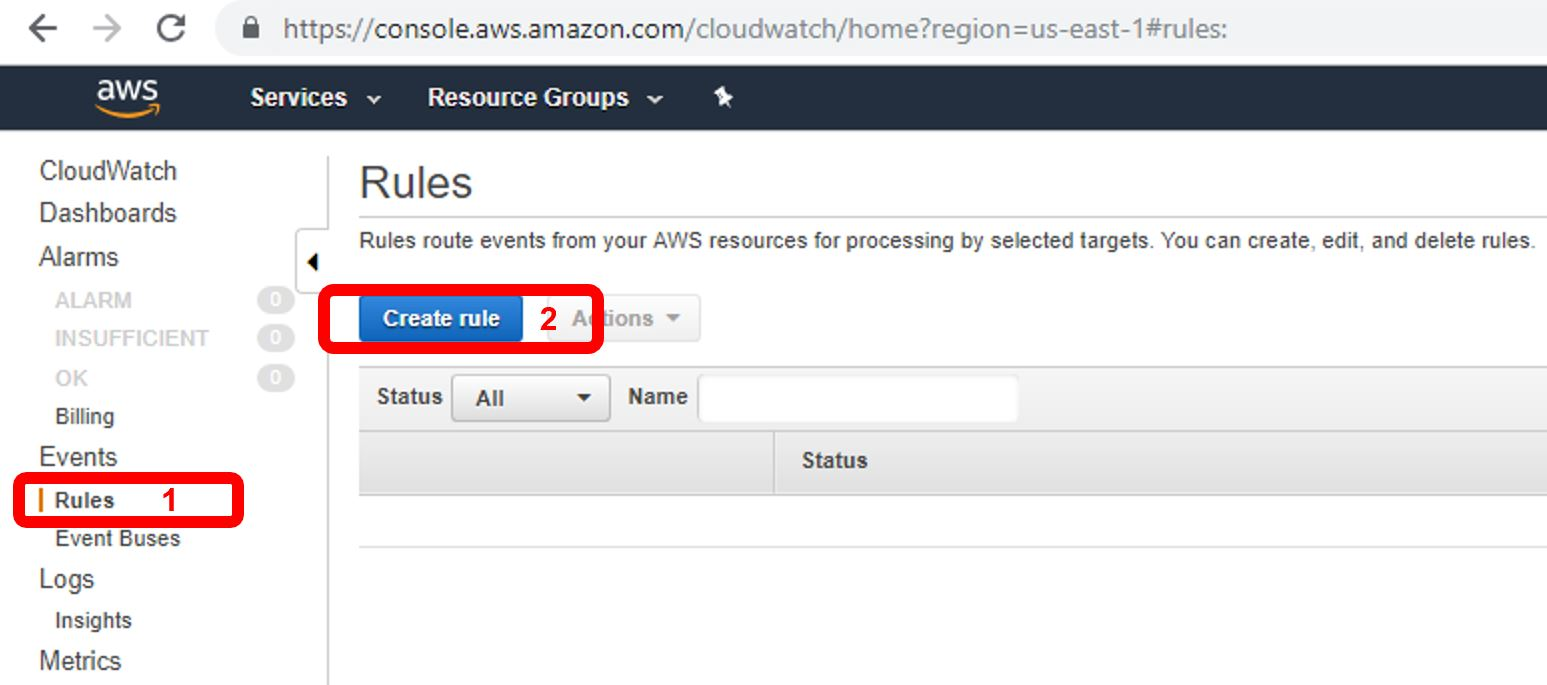 AWS SSM Automation: Cheaper Than Spot Instances